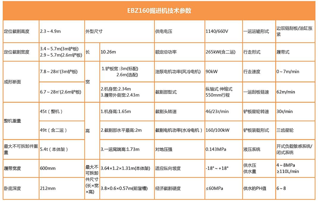 EBZ160掘进机参数表